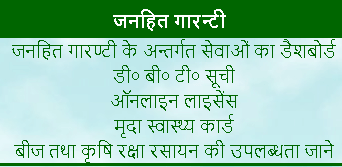 Uttar Pradesh Agriculture Department Public Interest Guarantee Page
