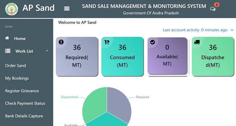 aap sand consumer dashboard
