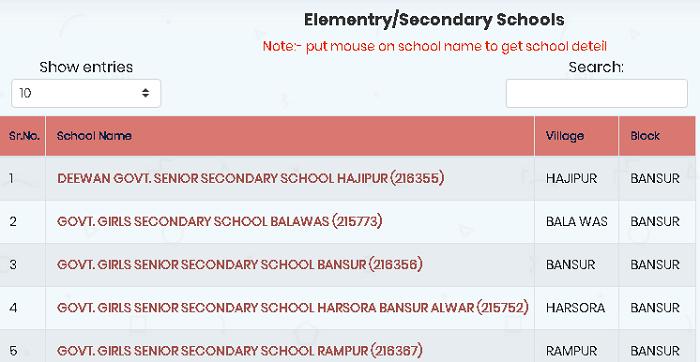elementary secondary school list