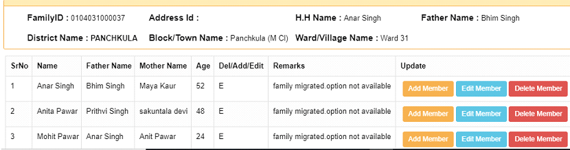 employee family details in family id portal