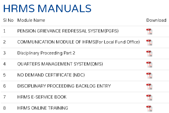 hrms manuals page orrisa