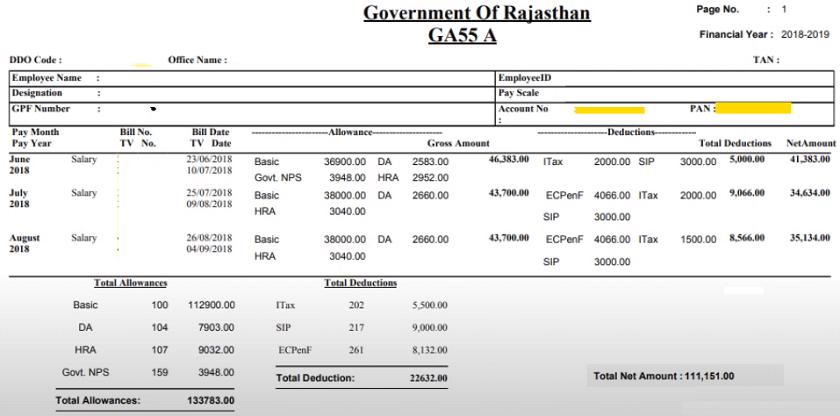 GA 55 A sample government of rajasthan