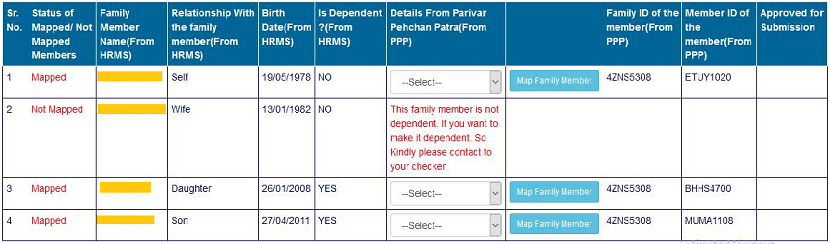 map family id page IntraHaryana