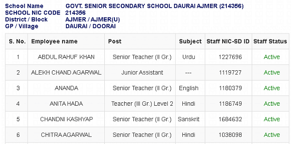 shala darpan staff user id list of a school