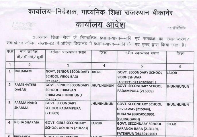 transfer order sample - shaladarpan staff