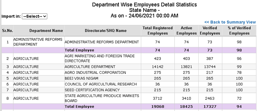 detailed report of registered employees