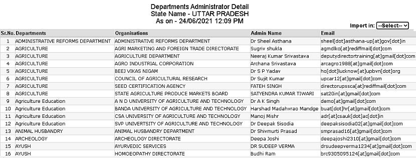 up Manav Sampada department administrator details