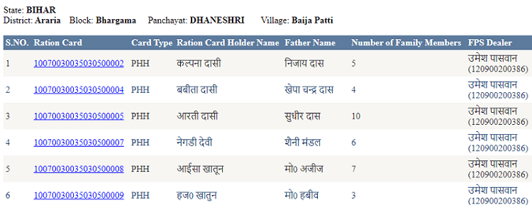 Ration-card-holders-list-of-baija-patti-village
