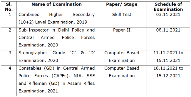 ssc notification for exam in november and december 2021